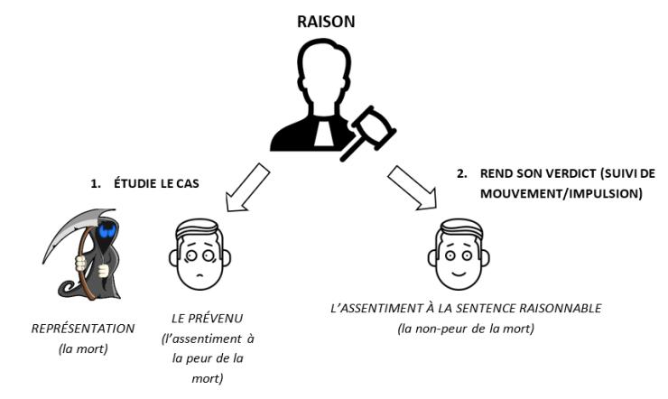 Tribunal de la raison